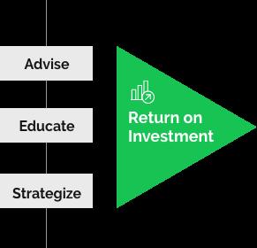 investment-graphic